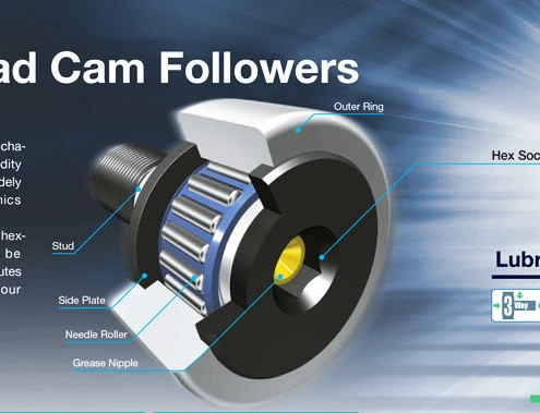 Hex-Head-Cam-Followers